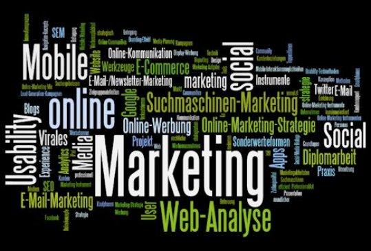Online-Marketing_Wordle.jpg