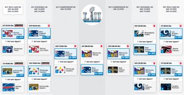 Tipps zum ran NFL Tippspiel