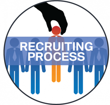 RT-Recruiting-Process-2.png