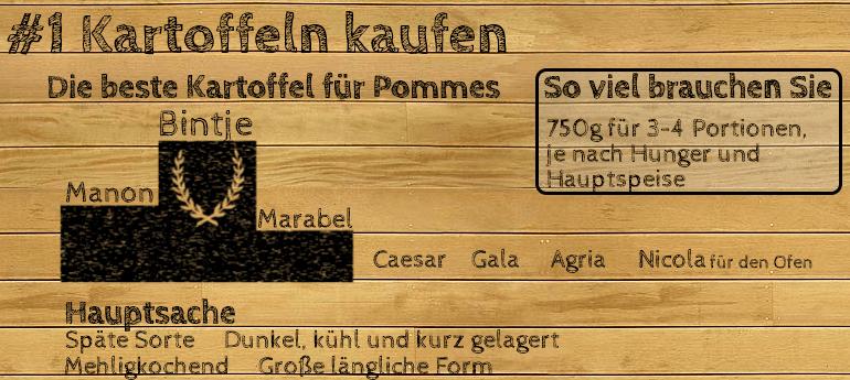 Pommes-selber-machen-frische-kartoffeln.png