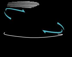 Bauweise einer Rotofriteuse