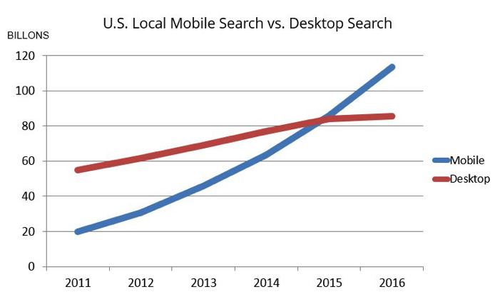Grafik-mobile-vs.-desktop.png