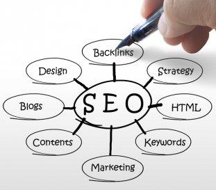 Google Ranking mit SEO verbessern