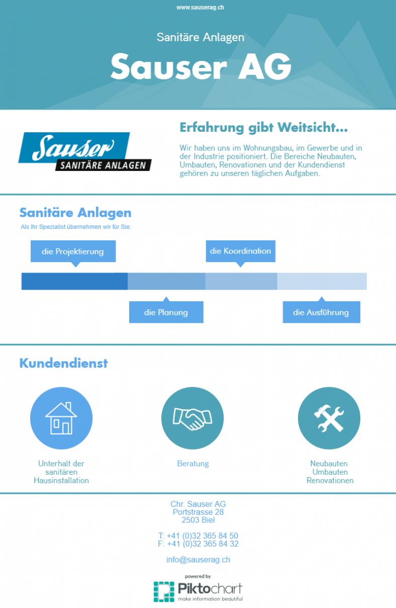 Infografik Sauser AG