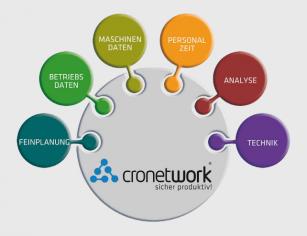 cronetwork_sicher_produktiv.png