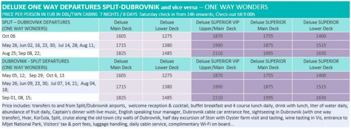 Croatia Cruise - One Way Wonders Price List