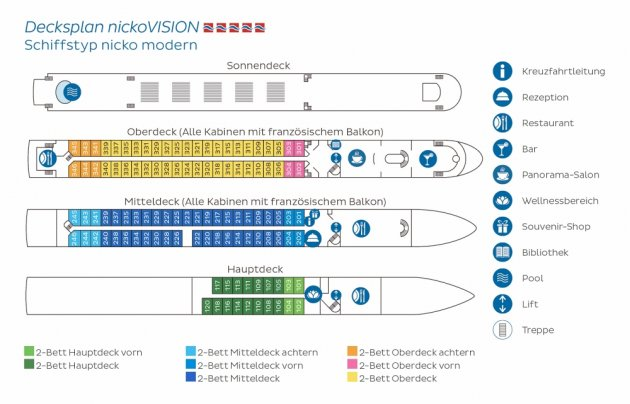 Deck Plan Danube Cruise Ship nickoVISION