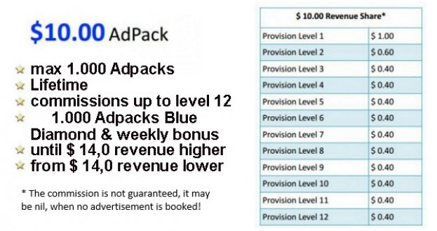$ 10 Adpack - The advantages of GPA 2.0