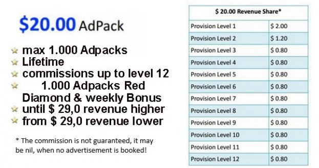 $ 20,- Adpack - Earn money with online advertising