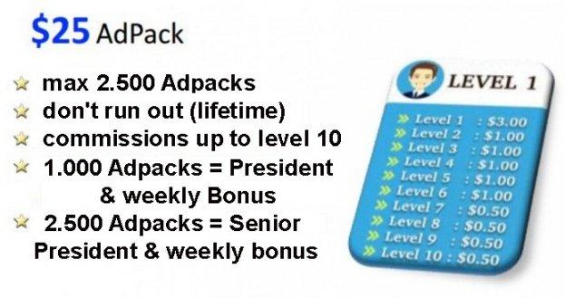 Get Profit Adz  $ 25,- Adpack