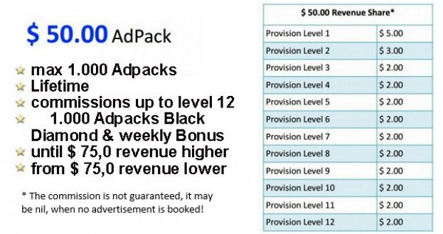 Passive Income Program $ 50,- Adpack