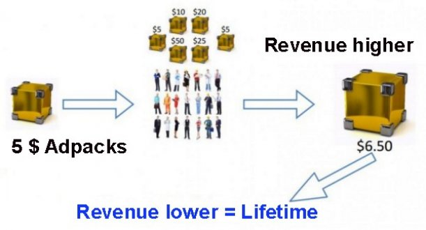 Revenue Adpacks GetProfitAdz