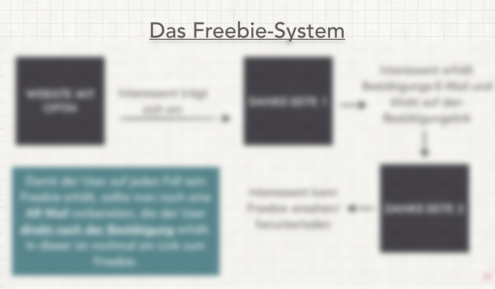 Freebie-System.001.png