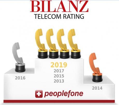 Auszeichnung für peoplefone