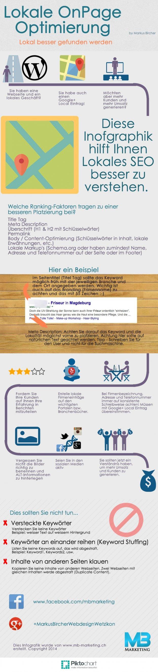 Infografik Local SEO