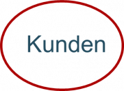 Kunden-Oval.png
