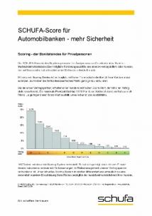 Schufa-Score Tabelle - Automobilbanken